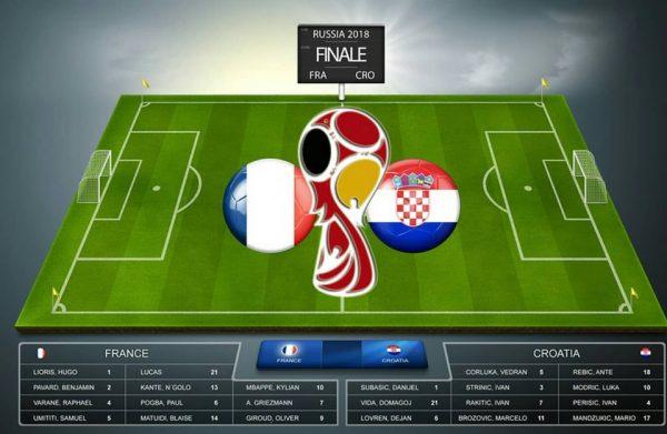 la finale France Croatie 2018